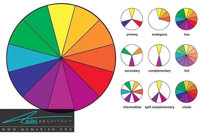 نقش رنگ ها در دکوراسیون داخلی و اثرات روانشناختی آنها