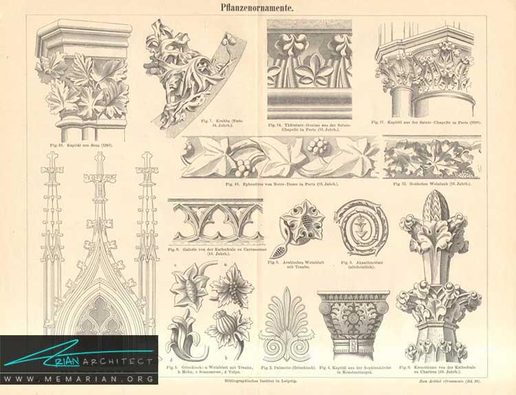 تزئینات در معماری مدرن و نقش آنها در دکوراسیون