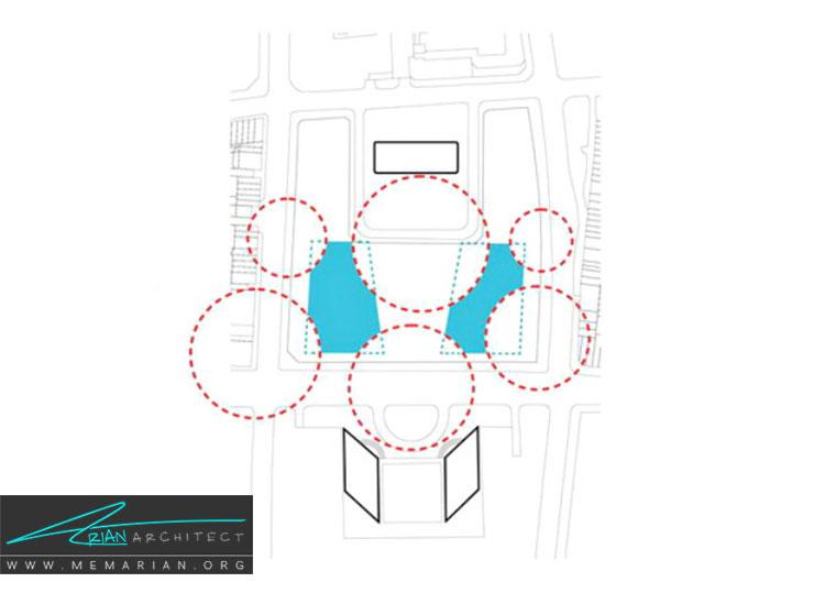 کانسپت طراحی آسمان خراش DUO