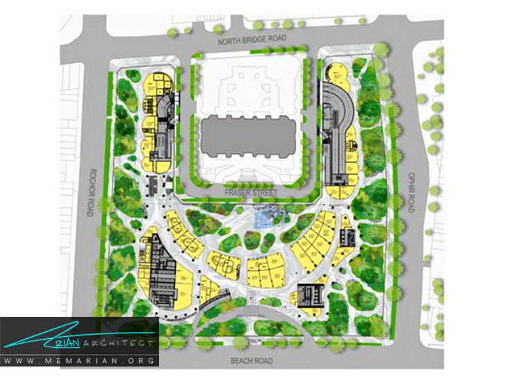 دسترسی ها و امکانات در برج های شرکت DUO