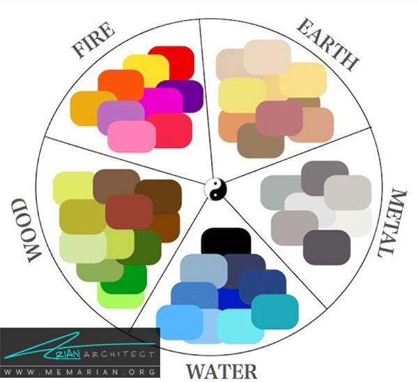 رنگ ها در فنگ شویی در چیدمان داخلی خانه