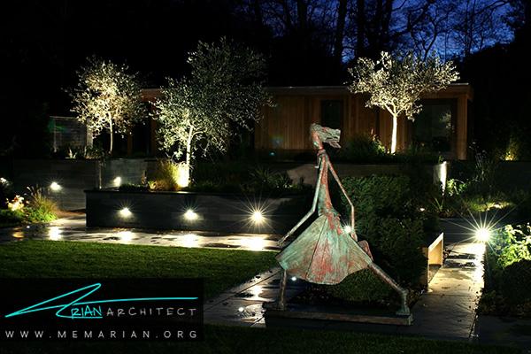 لامپ های منعکس کننده از انواع چراغ های باغچه