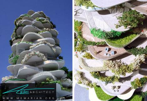 مجتمع سر سبز-خانه جذاب و دیدنی