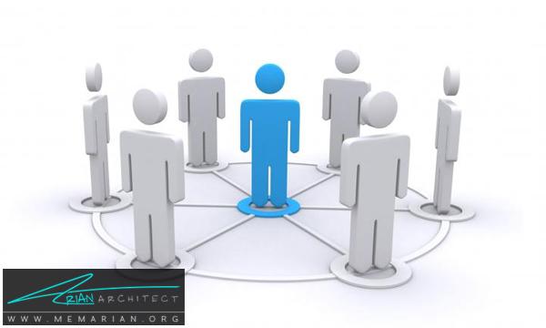 معماری سازمانی شامل چند بخش است؟