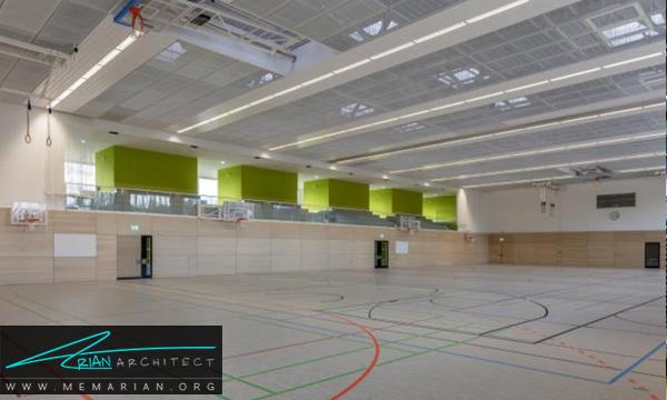 سالن های ورزشی از نظر مساحت به چند دسته تقسیم می شوند؟- معماری سالن ورزشی