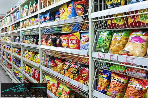 چینش کالا ها در سوپر مارکت -معماری سوپر مارکت