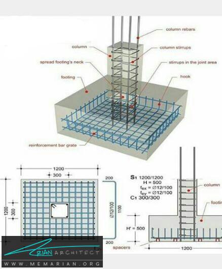 دتایل اجرای پی منفرد (تکی) -نکات کاربردی معماری