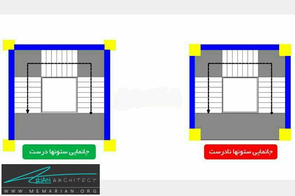 نحوه جانمایی صحیح ستون در راه پله -نکات کاربردی معماری