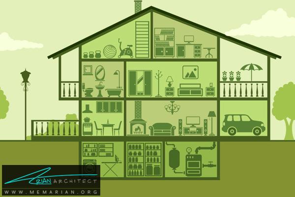 معماری و طراحی دکوراسیون پروژه های مسکونی-تفاوت سازه های مسکونی و تجاری