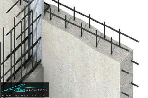 بتن مسلح-اصطلاحات معماری