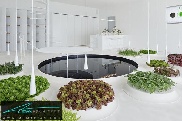 خانه ای با هدف تولید مواد غذایی (1)-نمایشگاه چشم انداز خانه ها در چین 2018