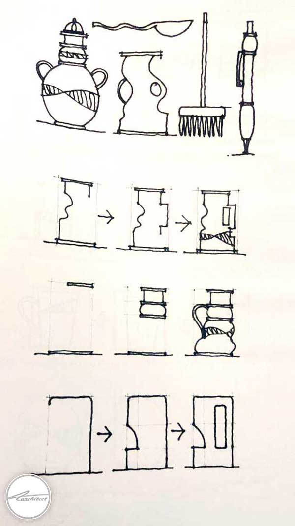 ترسیم اشیاء دوبعدی پیچیده