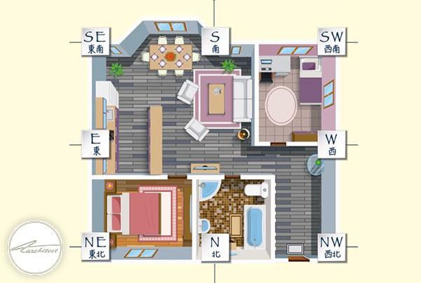 فنگ شویی خانه بهصورت قدمبهقدم