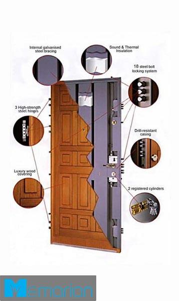 کاربردها و ویژگی های درب ضد سرقت (4)