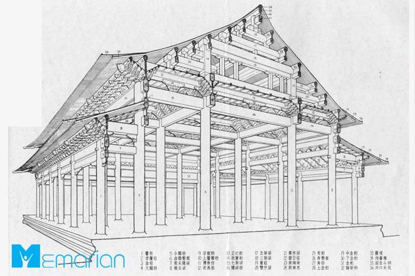 معماری سازه ها در مصر باستان